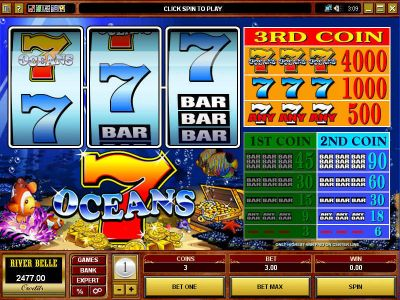 7 Oceans Slot Review