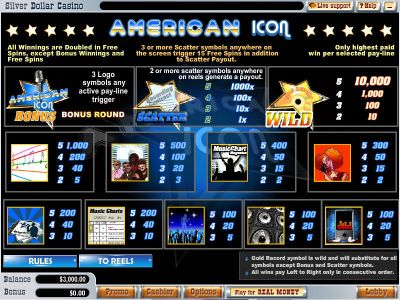 American Icon Slot Review