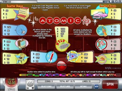 Atomic Age Slot Review