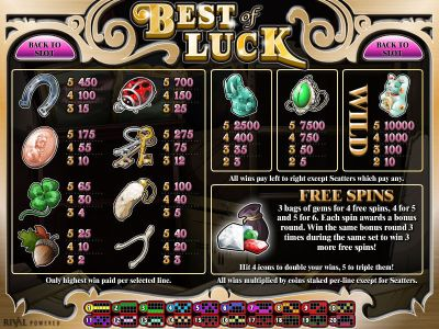 Best of Luck Slot Review