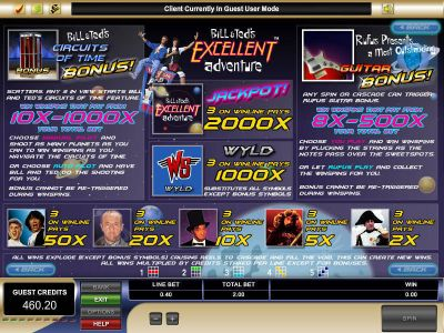 Bill and Ted's Excellent Adventure Slot Review