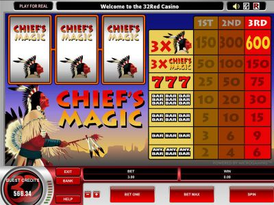 Chief's Magic Slot Review