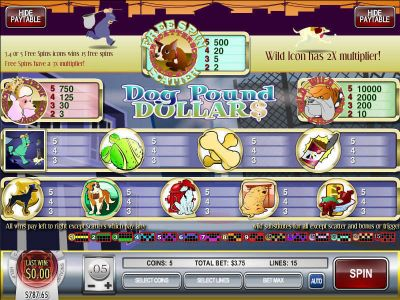 Dog Pound Dollars Slot Review