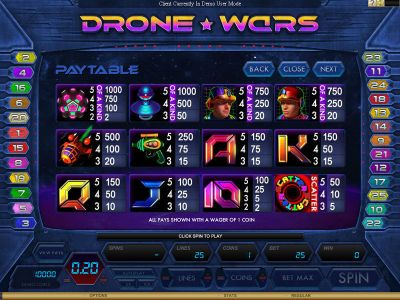 Drone Wars Slot Review