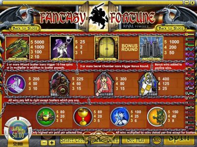 Fantasy Fortune Slot Review