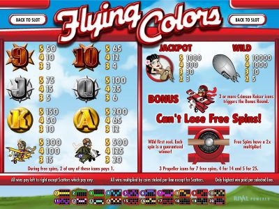 Flying Colors Slot Review