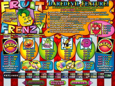 Fruit Frenzy Slot Review