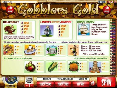 Gobblers Gold Slot Review