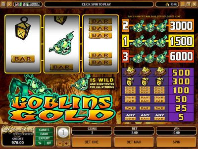 Goblin's Gold Slot Review