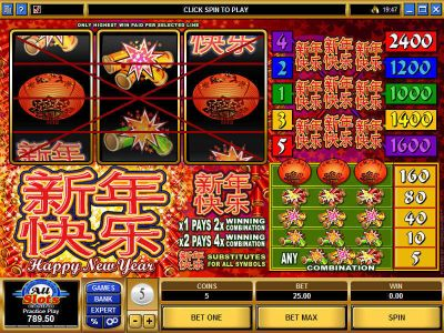 Happy New Year Slot Review