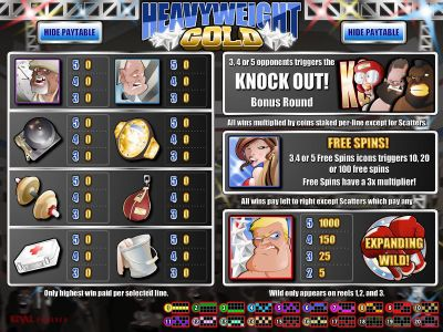 Heavyweight Gold Slot Review