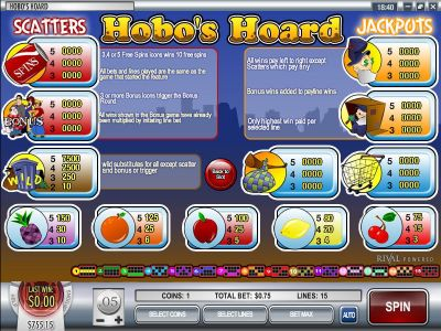 Hobo's Hoard Slot Review
