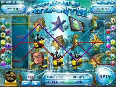 Lost Secrets of Atlantis Slot Review