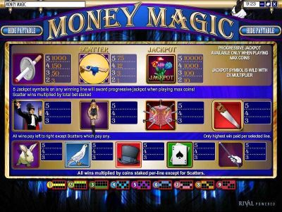 Money Magic Slot Review