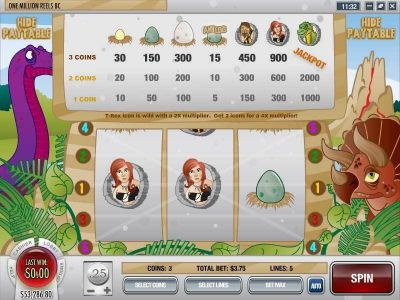 One Million Reels BC Slot Review