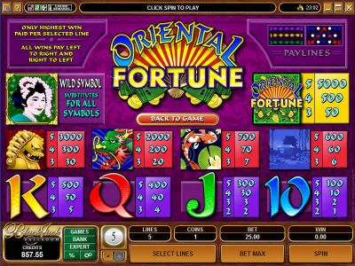 Oriental Fortune Slot Review