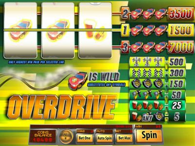 Overdrive Slot Review