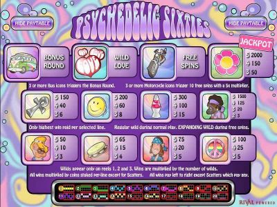 Psychedelic Sixties Slot Review