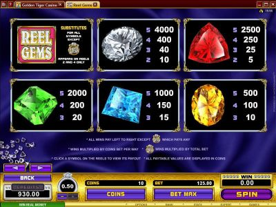 Reel Gems Slot Review