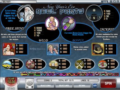 Reel Party Slot Review