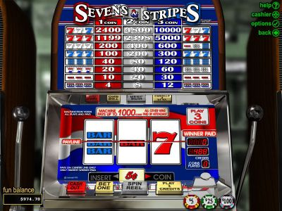 Sevens and Stripes Slot Review