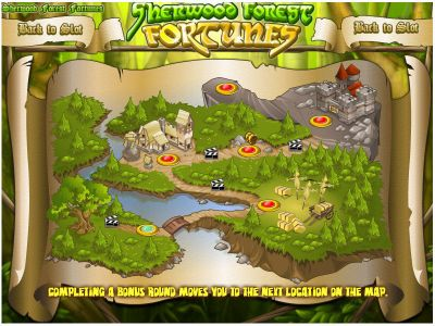 Sherwood Forest Fortunes Slot Review