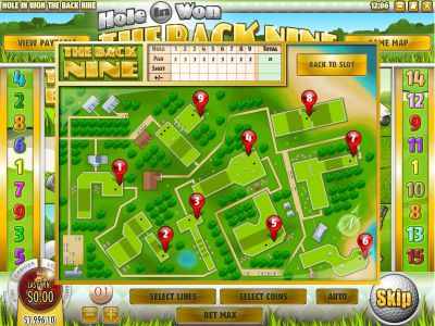 The Back Nine Slot Review
