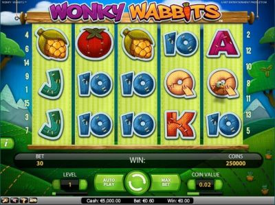 Wonky Wabbits Slot Review