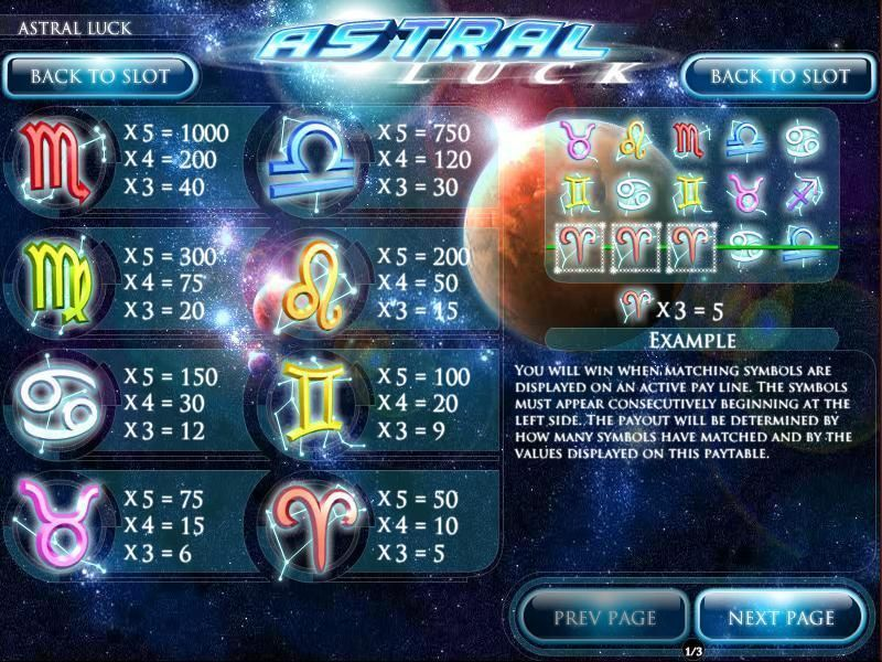 Play Astral Luck Slot Machine Free With No Download